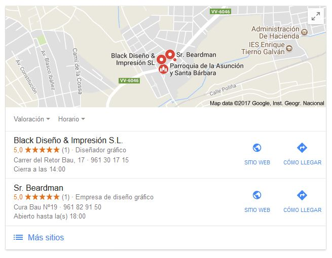 SEO Local, caso práctico